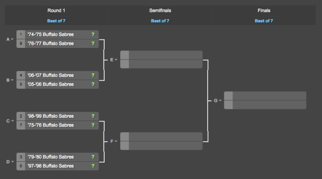2015 Buffalo Sabres Qualifying Tournament