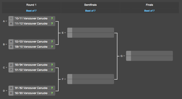 2015 Vancouver Canucks Qualifying Tournament