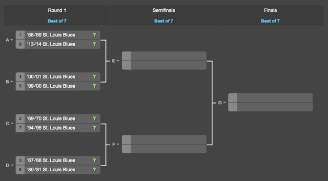2015 St. Louis Blues Qualifying Tournament