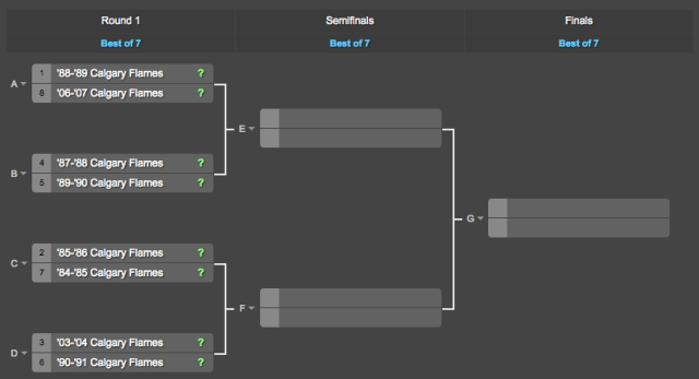 2015 Calgary Flames Qualifying Tournament