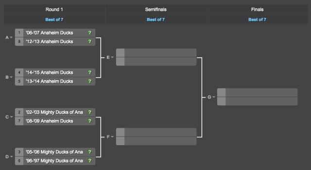 2015 Anaheim Ducks Qualifying Tournament