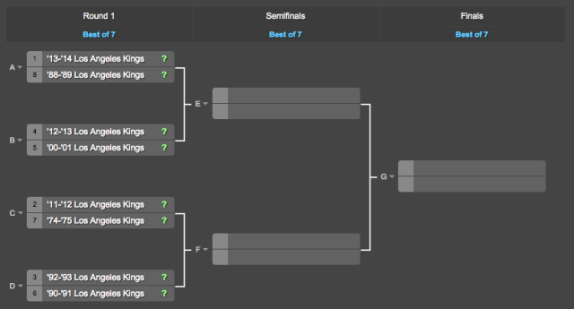 2015 Los Angeles Kings Qualifying Tournament