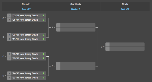 2015 New Jersey Devils Qualifying Tournament
