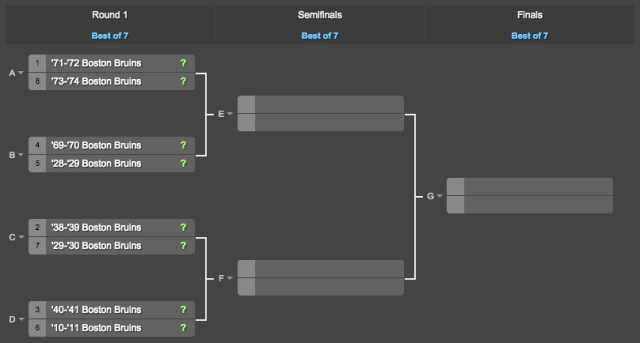 2015 Boston Bruins Qualifying Tournament