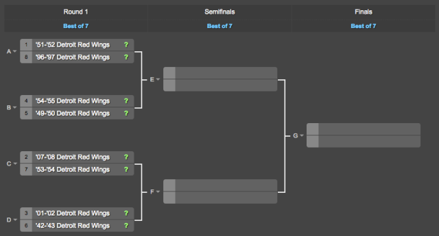 2015 Detroit Red Wings Qualifying Tournament