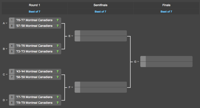 2015 Montreal Canadiens Qualifying Tournament