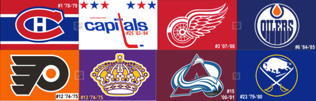 Quarterfinal matchups of the 2nd Annual Ultimate NHL Playoff
