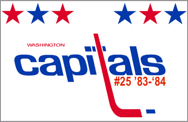 The 25th-seeded '83-'84 Washington Capitals