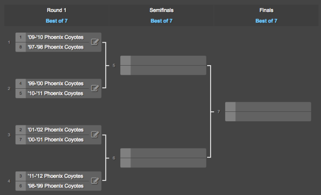 2016 Arizona Coyotes Qualifying Tournament