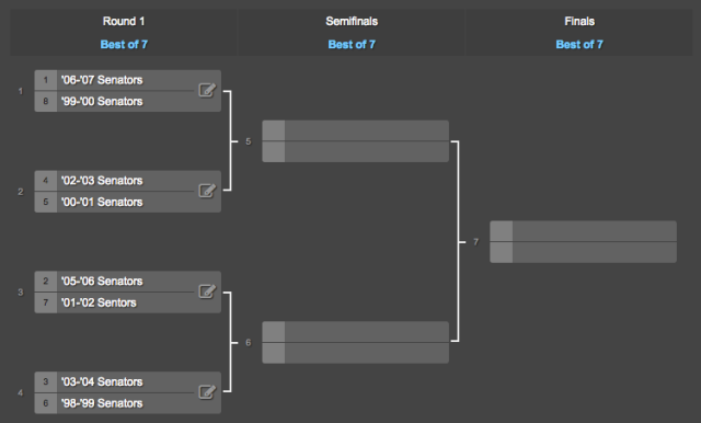 2016 Ottawa Senators (Modern) Qualifying Tournament