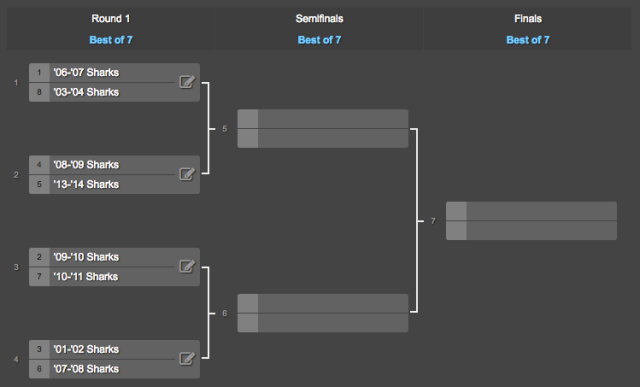 2016 San Jose Sharks Qualifying Tournament