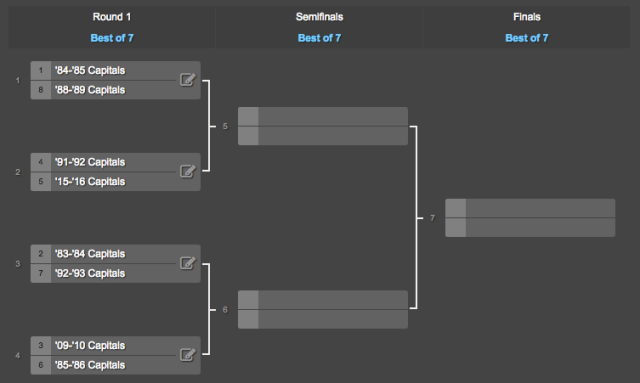 2016 Washington Capitals Qualifying Tournament
