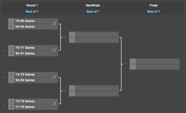 2016 Buffalo Sabres Qualifying Tournament
