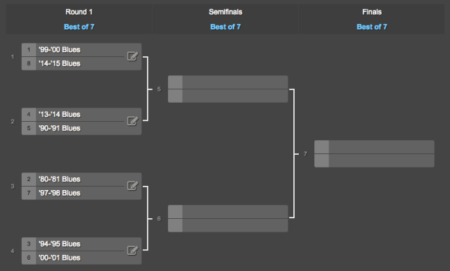 2016 St. Louis Blues Qualifying Tournament