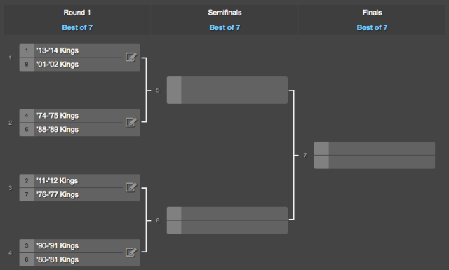 2016 Los Angeles Kings Qualifying Tournament