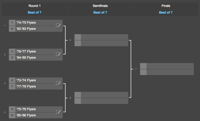2016 Philadelphia Flyers Qualifying Tournament