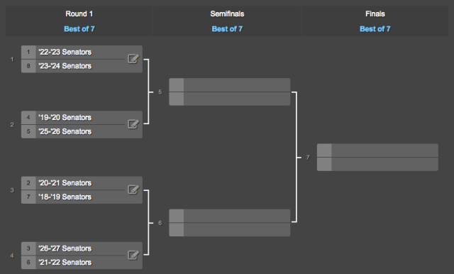2016 Ottawa Senators (Original) Qualifying Tournament