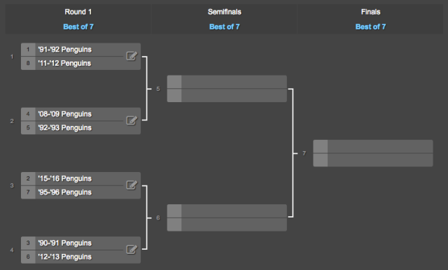 2016 Pittsburgh Penguins Qualifying Tournament