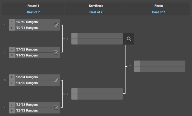 2016 New York Rangers Qualifying Tournament